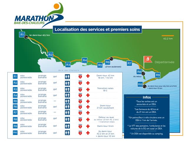 Carte des services Marathon_Plan de travail 1