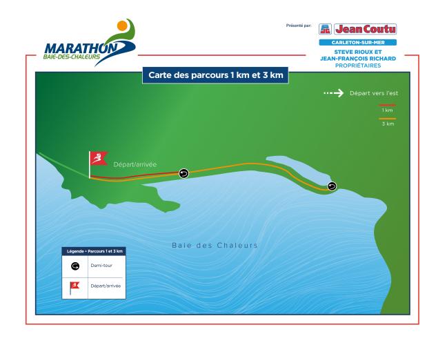 Parcours 1 et 3 km Jean coutu