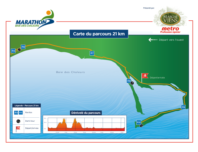 Parcours 21 km metro