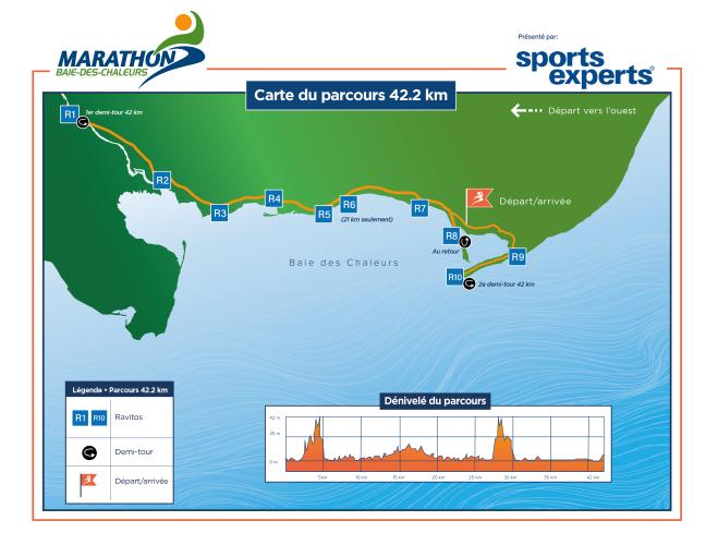 Parcours 42.2 km sport exp